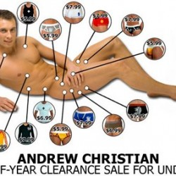 Andrew Christian – End of Year Clearance