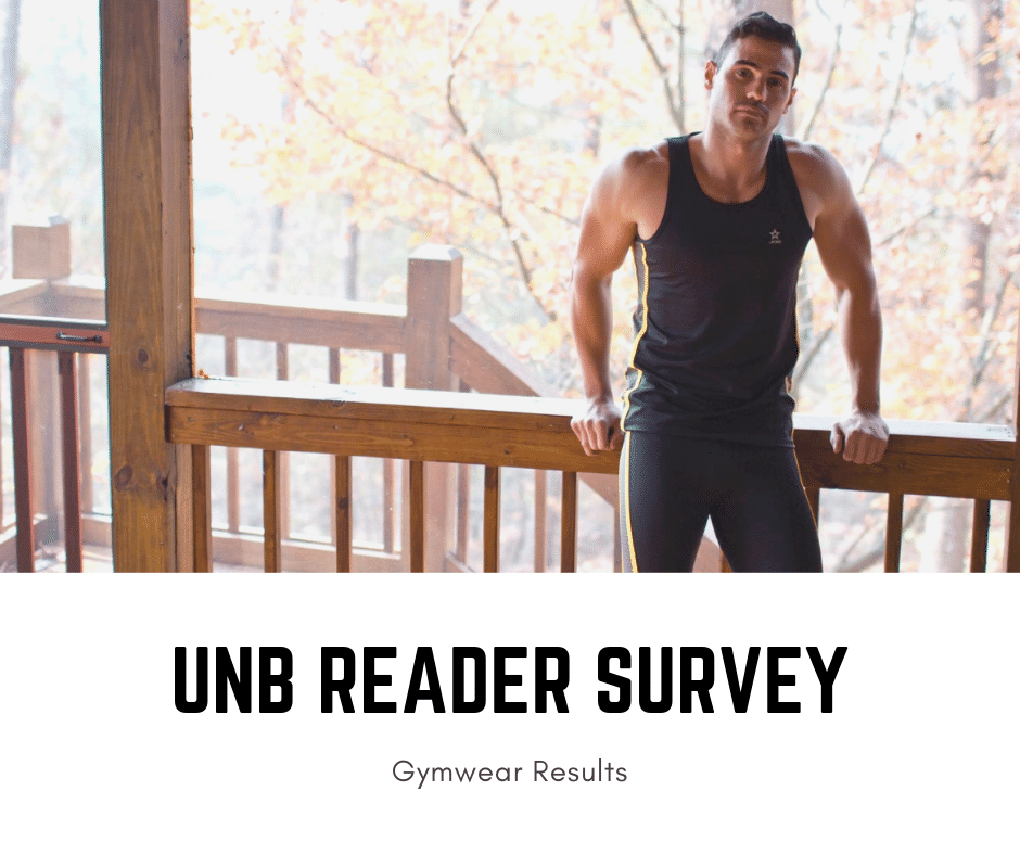 Reader Survey Results - Gymwear