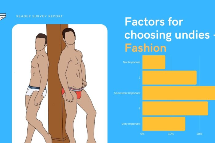 Reader Survey results - What are your top factors for underwear