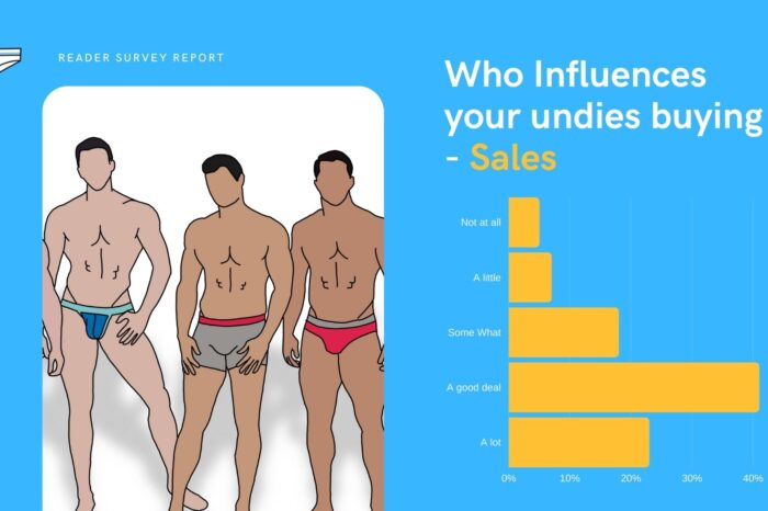 Reader Survey results - What influences your buying