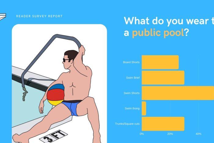 Reader Survey Results - Where do you wear swimwear styles