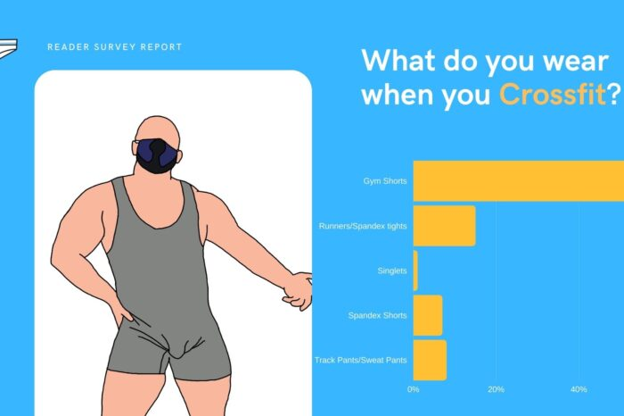 Reader Survey Results - What do you wear working out